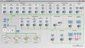 Почетни екран WinCC SCADA визуелизације