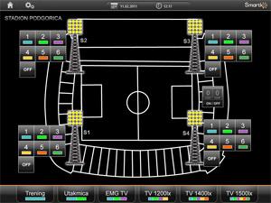 Екран за контролу расвете на фудбалском терену