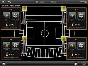 Сервисни екран за управљање и мониторинг темература у контејнерима